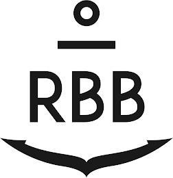 RBB trademark
