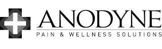 ANODYNE PAIN & WELLNESS SOLUTIONS trademark