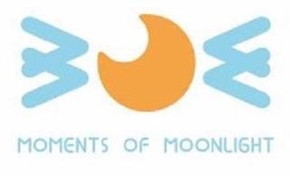 MM MOMENTS OF MOONLIGHT trademark