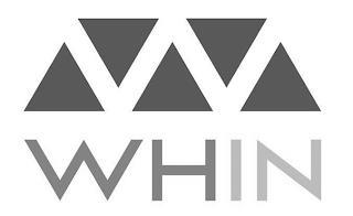 WHIN trademark
