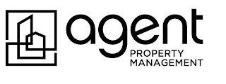 AGENT PROPERTY MANAGEMENT trademark