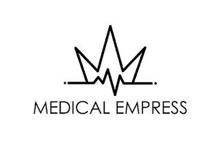 MEDICAL EMPRESS trademark