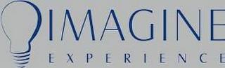 IMAGINE EXPERIENCE trademark