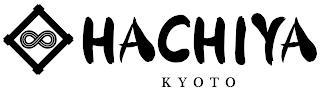 HACHIYA KYOTO trademark