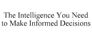 THE INTELLIGENCE YOU NEED TO MAKE INFORMED DECISIONS trademark