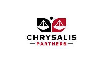 CHRYSALIS PARTNERS trademark