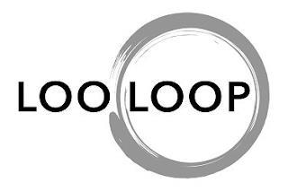 LOOLOOP trademark