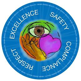 MIAMI JEWISH HEALTH EXCELLENCE SAFETY COMPLIANCE RESPECT trademark