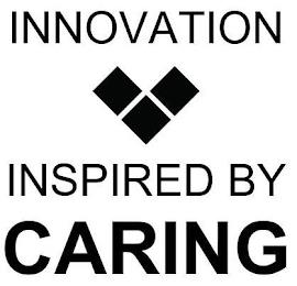 INNOVATION INSPIRED BY CARING trademark
