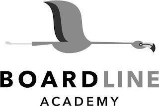 BOARDLINE ACADEMY trademark