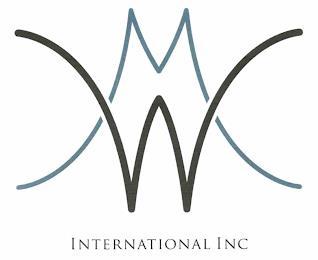 WM INTERNATIONAL INC trademark
