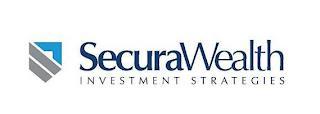 SECURAWEALTH INVESTMENT STRATEGIES trademark
