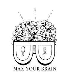 MAX YOUR BRAIN trademark