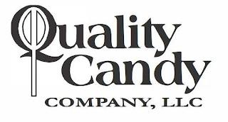 QUALITY CANDY COMPANY, LLC trademark