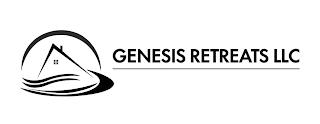 GENESIS RETREATS LLC trademark