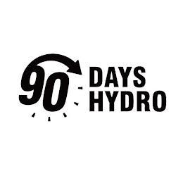 90DAYSHYDRO trademark