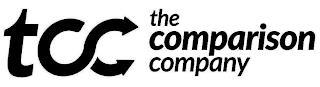 TCC THE COMPARISON COMPANY trademark