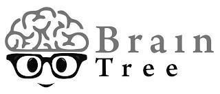 BRAIN TREE trademark