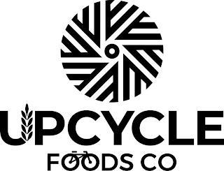 UPCYCLE FOODS CO trademark