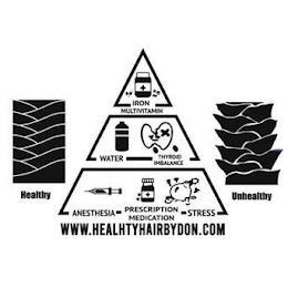 IRON MULTIVITAMIN WATER THYROID IMBALANCE ANESTHESIA PRESCRIPTION MEDICATIONS STRESS HEALTHY UNHEALTHY WWW.HEALTHYHAIRBYDON.COM trademark